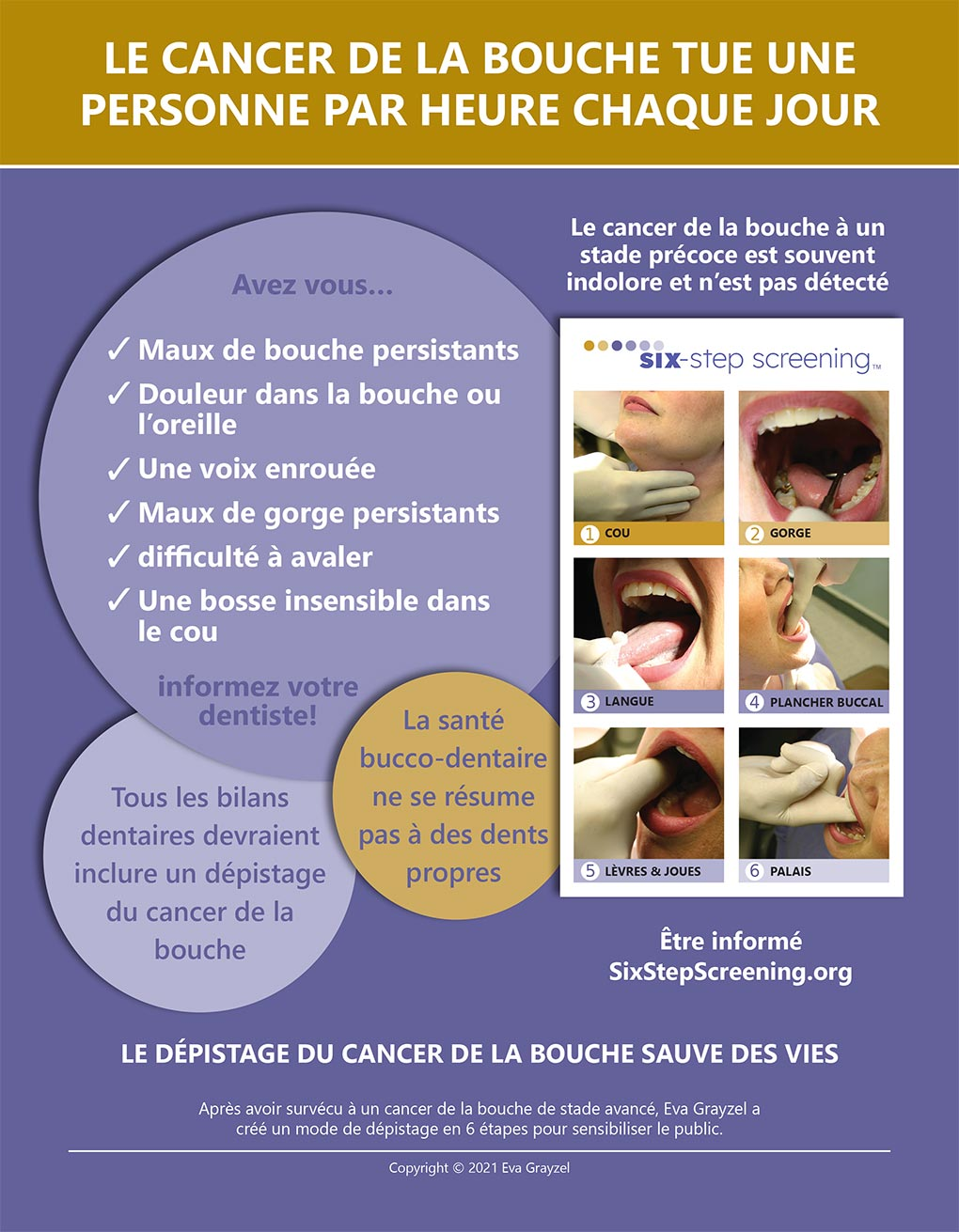 Six-Step Screening Poster - French (May 2021)