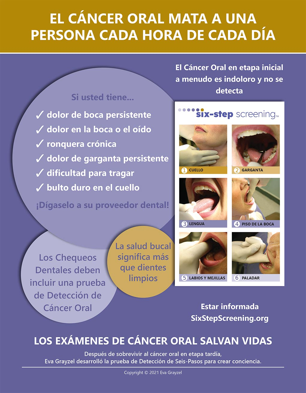 Six-Step Screening Poster 1-2-3 - Spanish (August 2021)